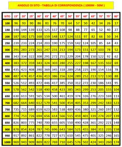 Schermata 2013-11-04 alle 19.17.16